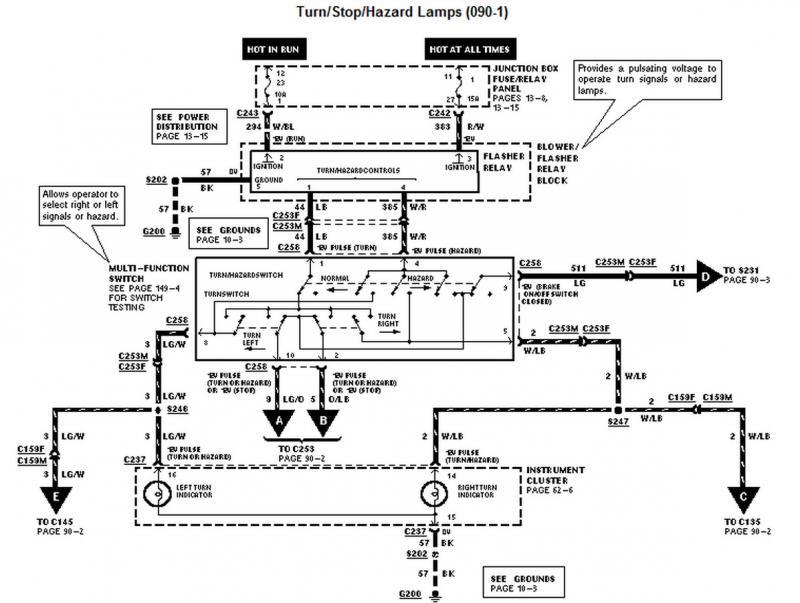 97 f150 trailer wiring diagram Download-97 ford f 150 tow wiring diagram 97 circuit diagrams wire center u2022 rh insurapro co 19-p