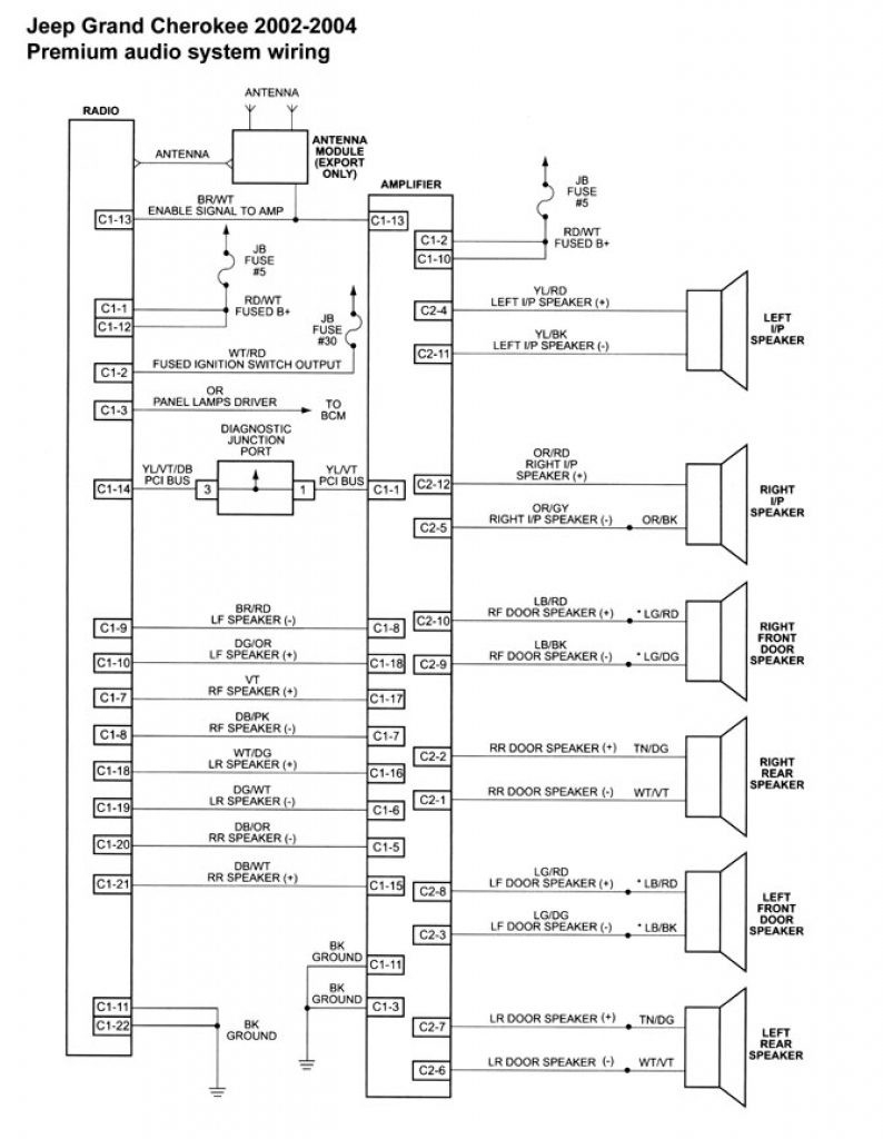 28 1999 Jeep Grand Cherokee Infinity Stereo Wiring Diagram