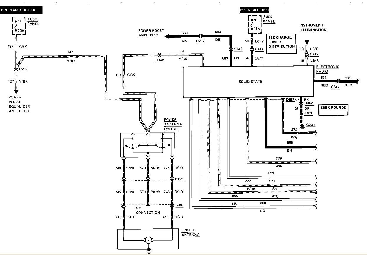 Jeep Radio Wiring Diagram 1988 Will Be A Thing For 88 Comanche 1990 Lincoln Town Car U2022 Free Harness