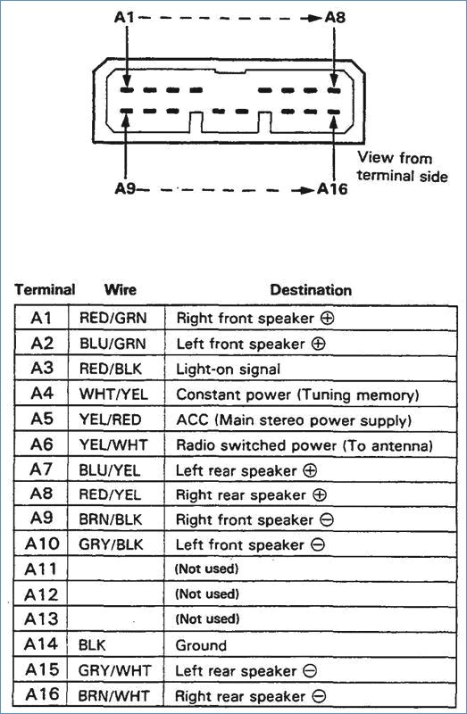 96 98 Honda Civic Radio Wiring Diagram | Online Wiring Diagram  Honda Civic Radio Wiring Diagram on honda s2000 radio wiring diagram, honda civic ex door wiring diagram, 96 honda civic water pump, 98 civic wiring diagram, 2001 civic electrical diagram, 96 honda civic fuel tank, 96 honda civic parts, 2004 civic radio wire diagram, 96 honda civic engine swap, 96 honda civic antenna, 96 honda civic battery, 98 honda civic door connector diagram, 96 honda civic headers, bmw 325i radio wiring diagram, honda stereo wiring diagram, 98 honda civic stereo diagram,