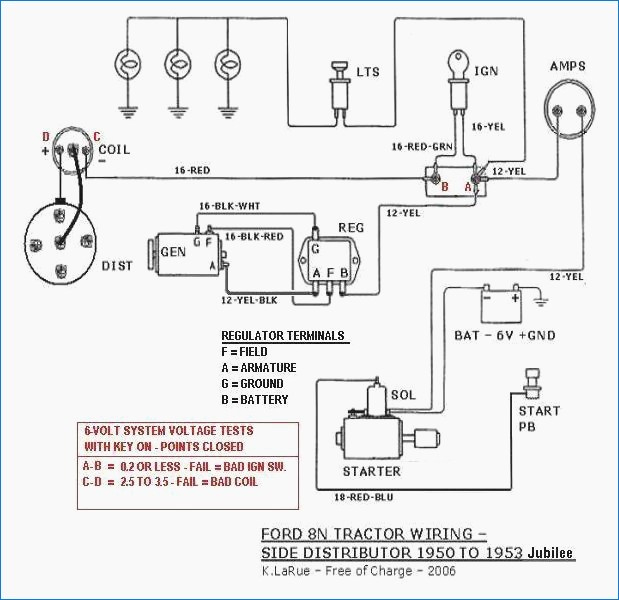 12 volt conversion wiring diagram for 8n wiring diagram ford tractor electrical diagram get