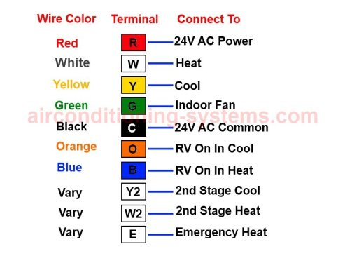 ac low voltage wiring diagram Collection-heat pump thermostat wiring 19-l