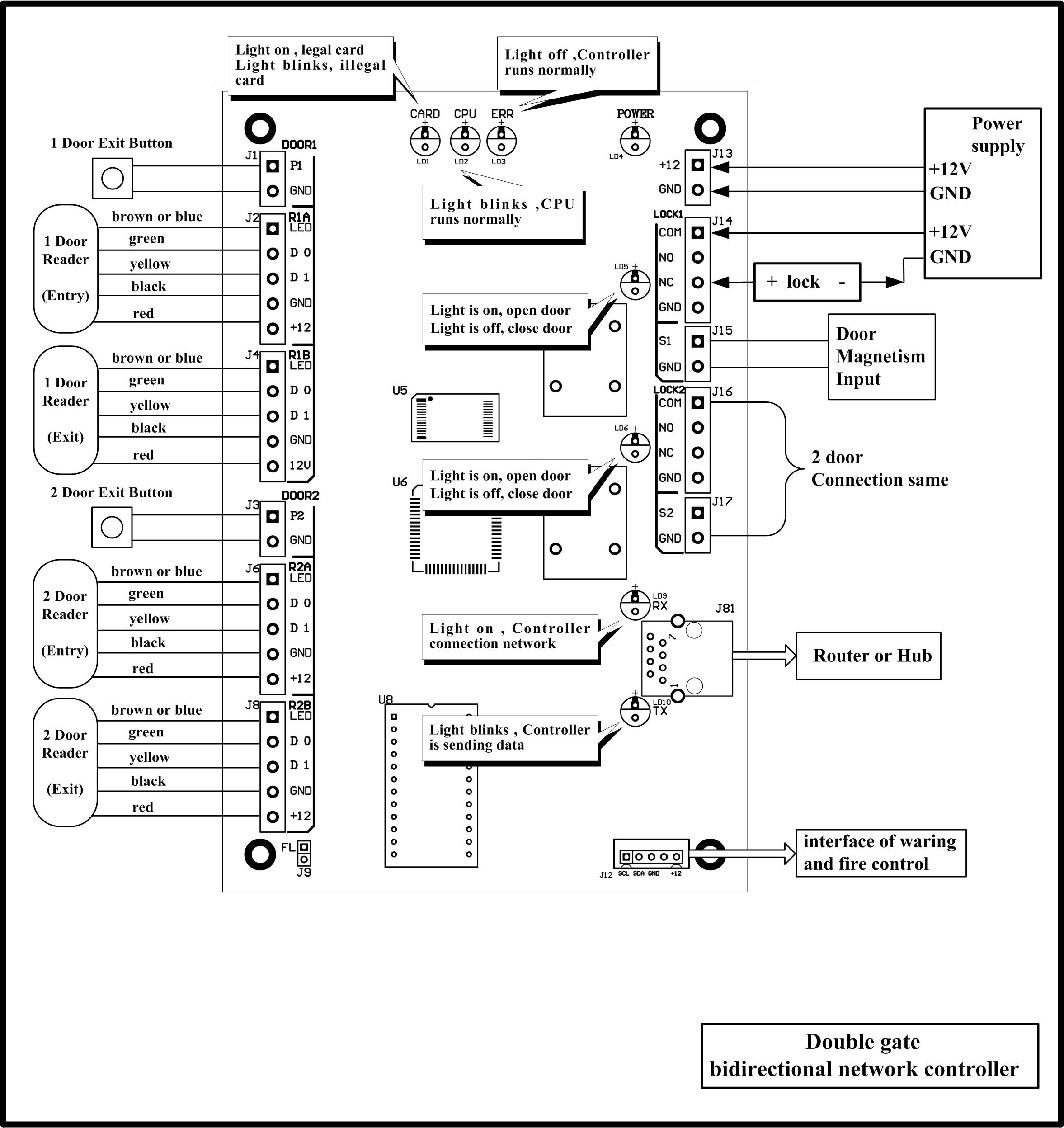 Key Card Wiring Diagram : Access control card reader wiring diagram download