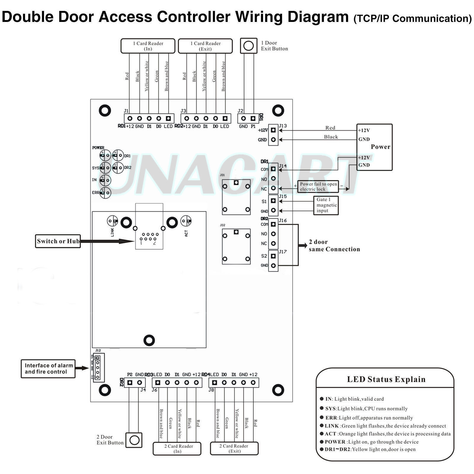 access control card reader wiring diagram Collection-NOB 4 Door Uhppote  Security Network RFID Access
