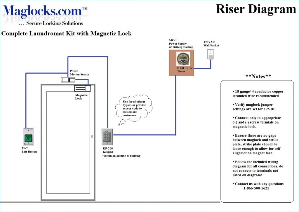 access control system wiring diagram Collection-The Brilliant Door Access Control System Wiring Diagram with 4-g