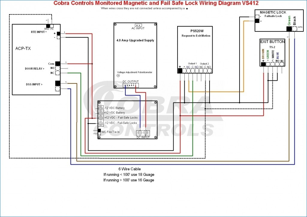 access control system wiring diagram trusted wiring diagrams u2022 rh caribbeanblues co Access Control Change Request Form Access Control Change Request Form