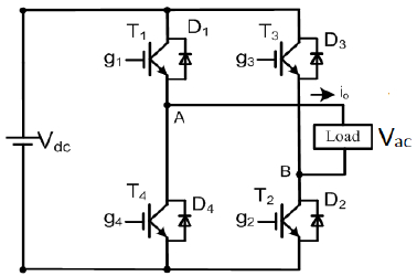add a phase wiring diagram Download-Power circuit diagram of an IGBT based single phase full bridge inverter 16-q