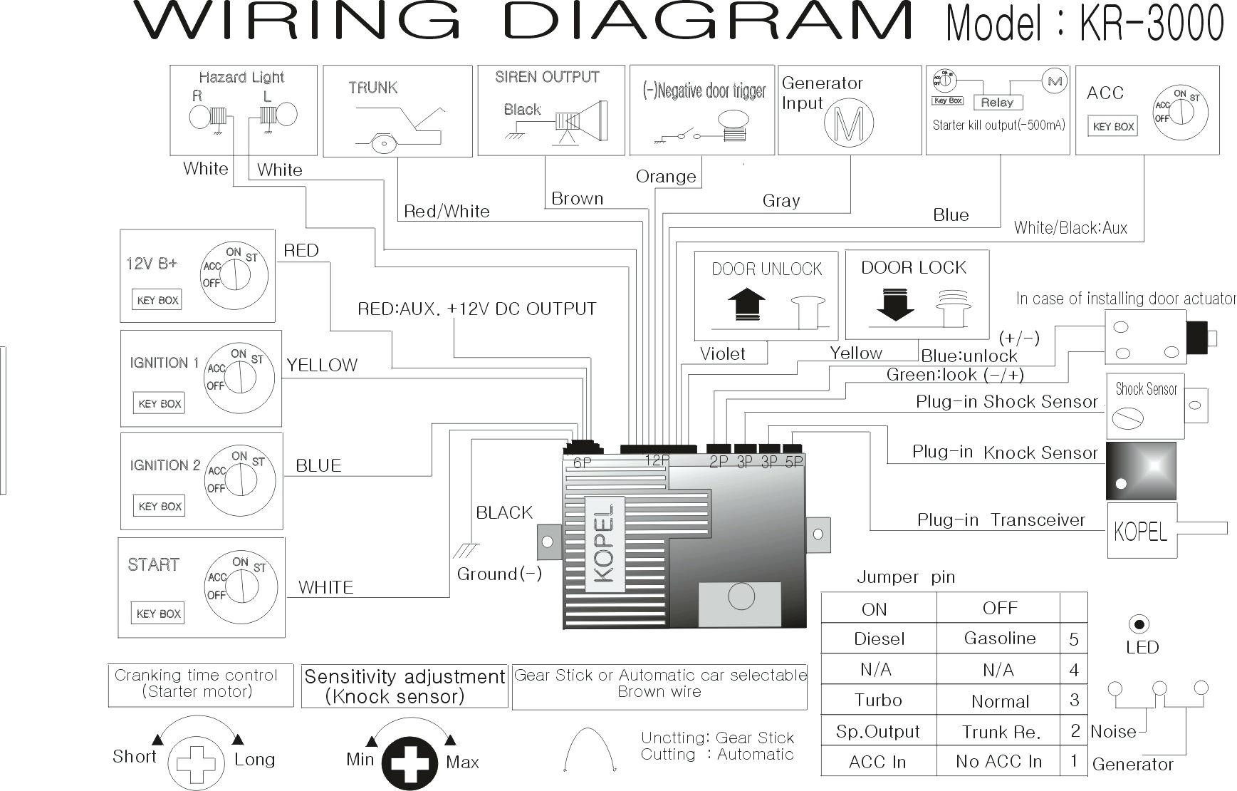 adt wiring diagram Collection-Adt Alarm Wiring Diagram New Adt Alarm Wiring Diagram Luxury Accenta Alarm Wiring Diagram Wiring 12-n