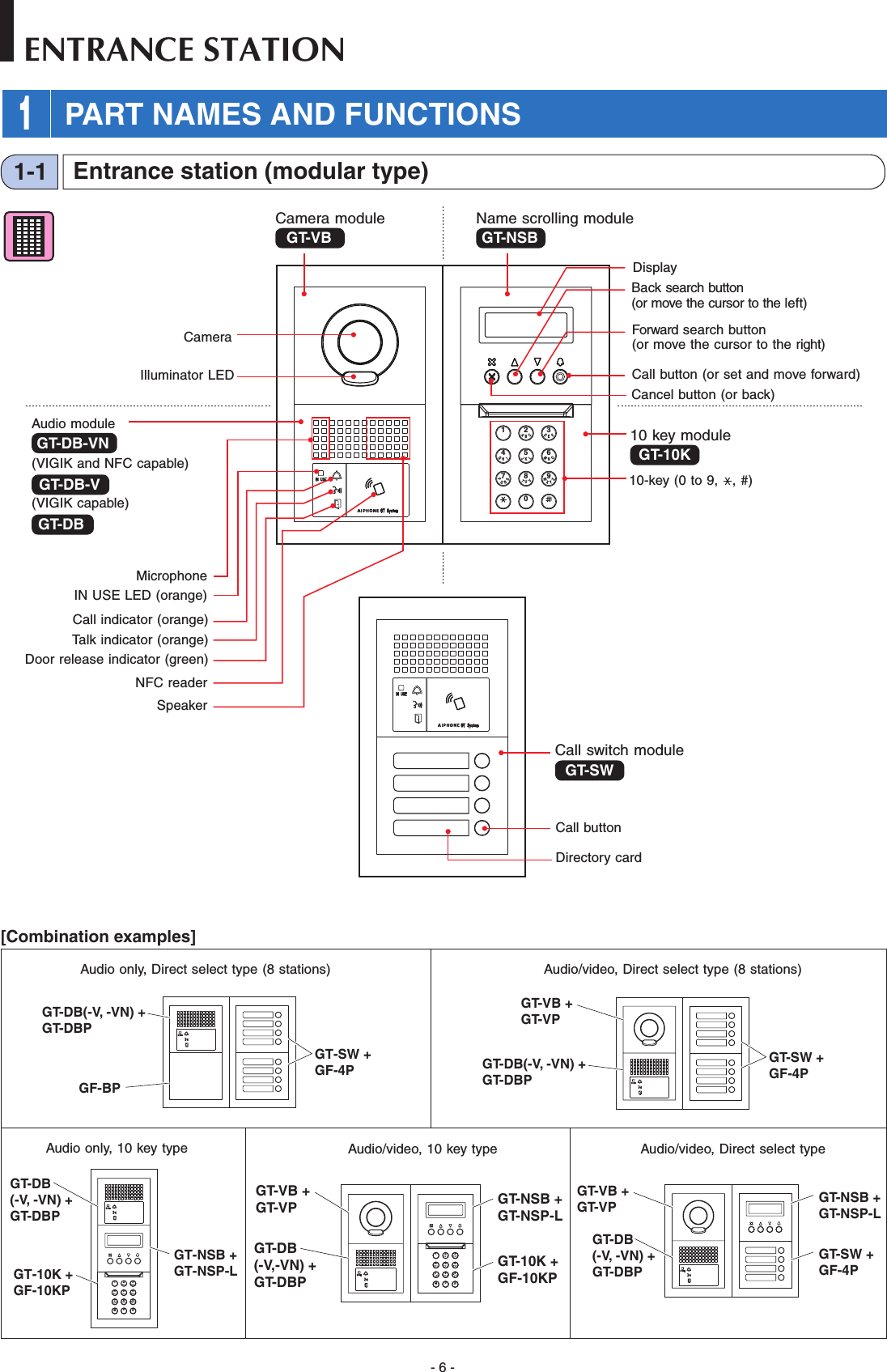 aiphone gt 1c7 wiring diagram Collection-Page 6 of GTDMBN GT Apartment Inter System User Manual ENG GT DMB MKB 17 05 29 7-i