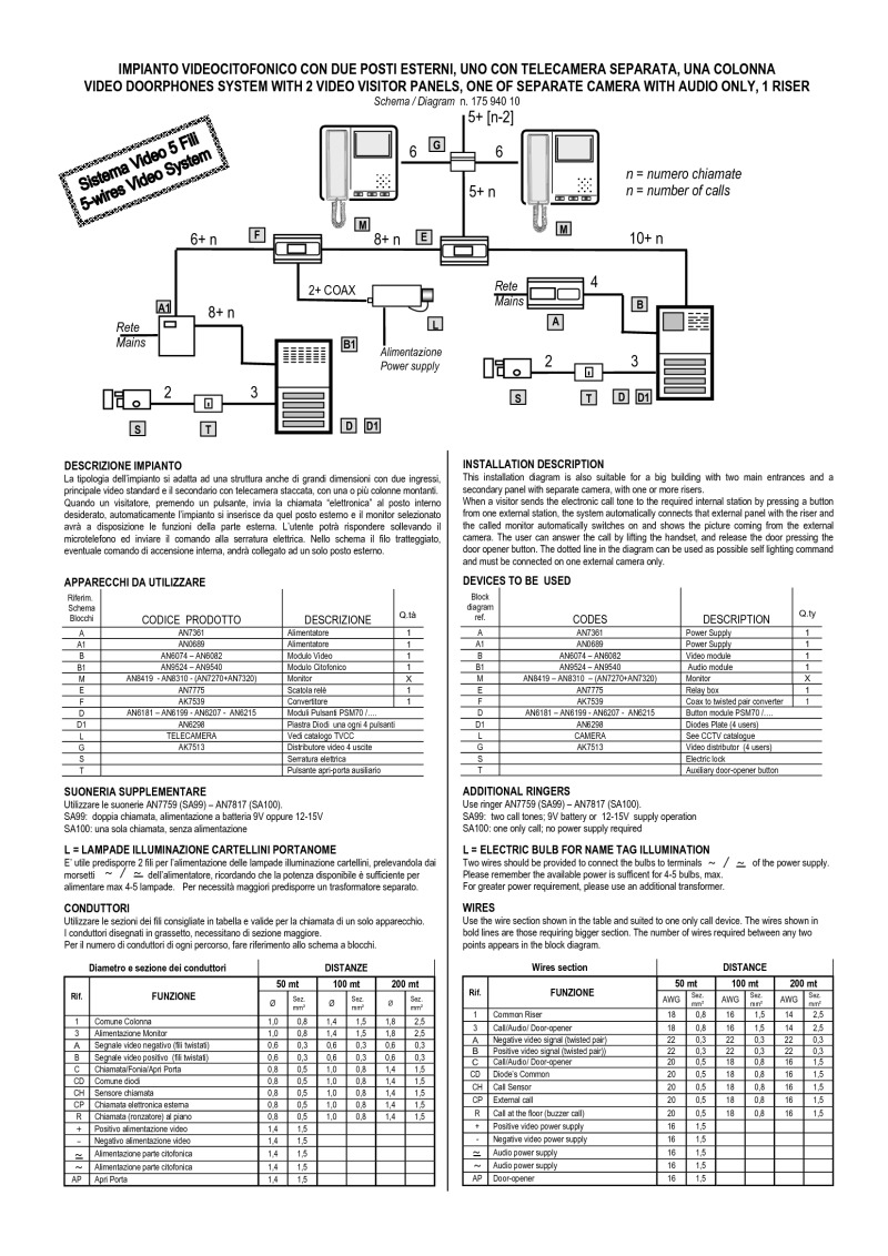Aiphone Td 6h Wiring Diagram Collection Sample Lef 3l Bitron 5 Wire Video 2 Entrance 1 With Additional