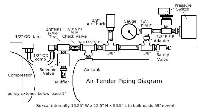 air tank diagram wire data schema u2022 rh sellfie co