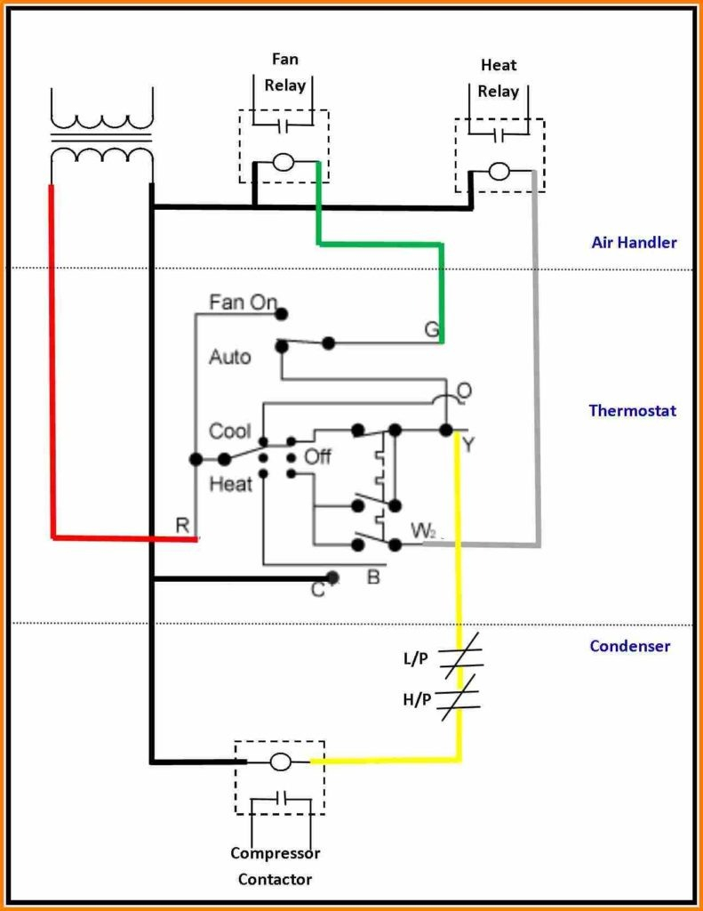 Furnace Blower Fan Relay Wiring List Of Schematic Circuit Diagram 2002 Cadillac Deville A C Clutch Air Handler Sample Rh Faceitsalon Com