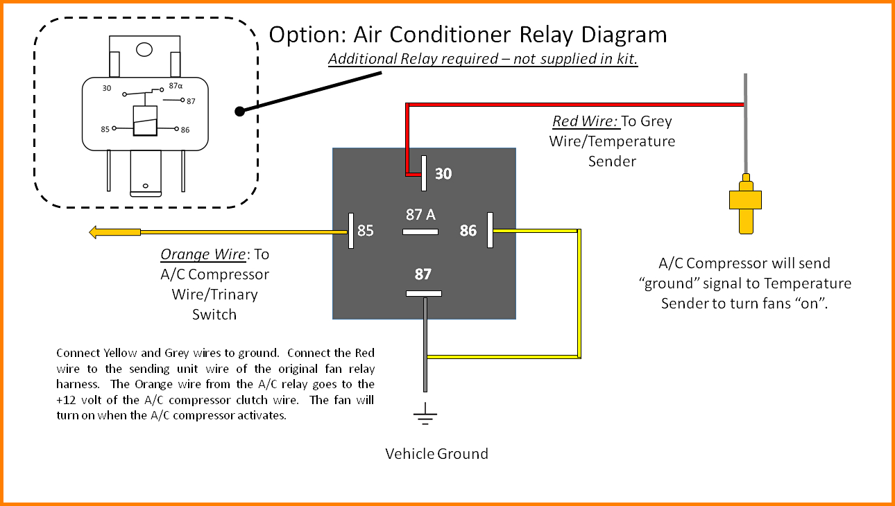 Air Handler Fan Relay Wiring Diagram Sle Rh Faceitsalon Horn: BMW Fan  Clutch Wiring Diagram