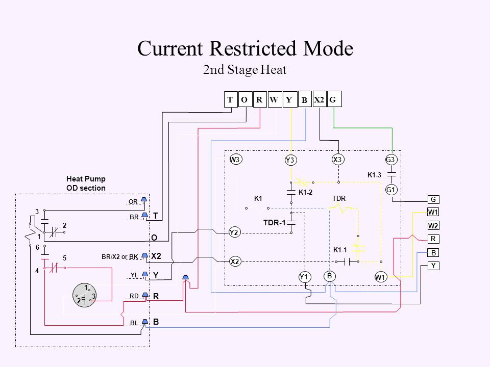 airtemp heat pump wiring diagram Collection-Airtemp Heat Pump Wiring Diagram Elegant Heat Pump Heating with Fossil Fuel Supplemental Heat Ppt Video 4-r