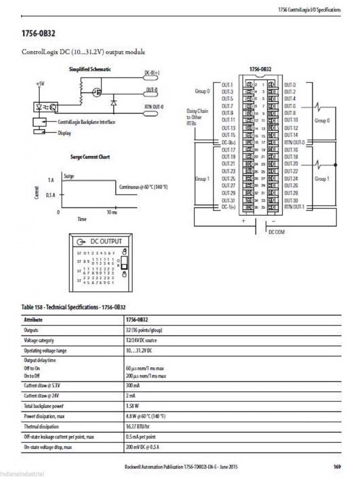 Allen dley Wiring Diagram - Wiring Diagrams on