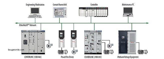 Allen Bradley Centerline 2100 Wiring Diagram Gallery