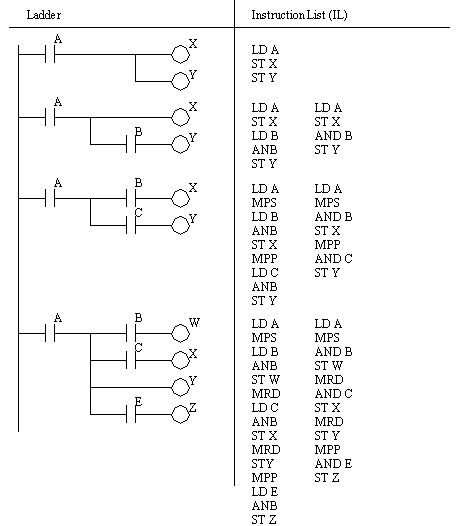Allen Bradley Stack Light Wiring Diagram Sample