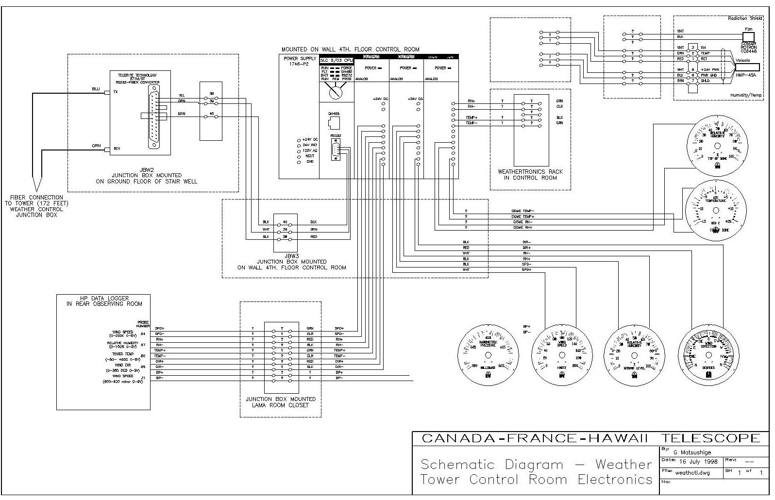 allen bradley stack light wiring diagram sample wiring