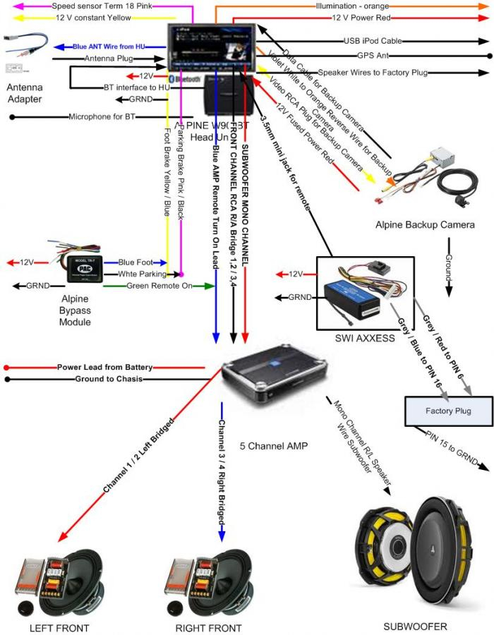 marine stereo wiring diagrams better wiring diagram online sony reverse camera wiring diagram sony reverse camera wiring diagram sony reverse camera wiring diagram sony reverse camera wiring diagram