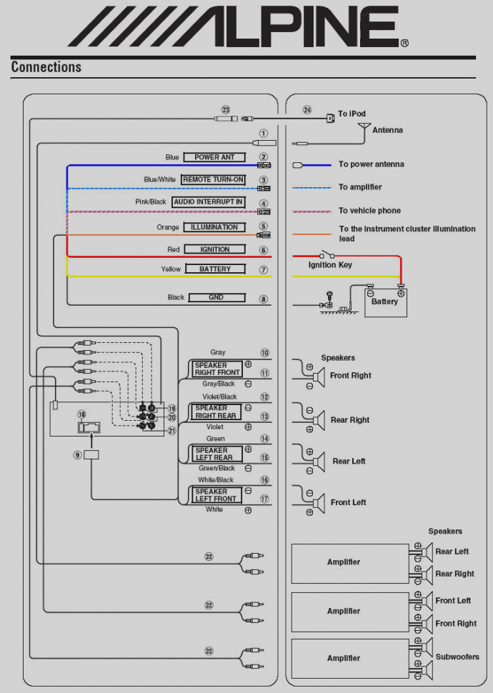 alpine head unit power pack ktp 445u wiring diagram Download-Inspirational Alpine Ktp 445u Power Pack Wiring Diagram Mbcluster Mercedes W140 Instrument Cluster Repair Homepage 6-b