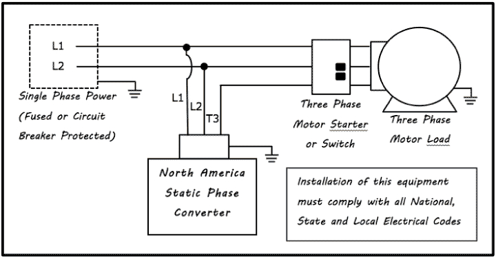 american rotary phase converter wiring diagram Download-3 Phase Rotary Converter Wiring Diagram Luxury Pretty American Rotary Phase Wiring Diagram Electrical 12-s