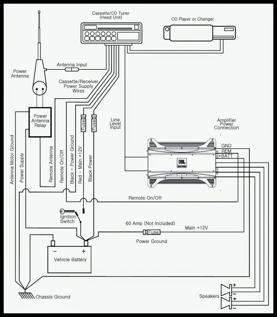Dual Amp Installation Diagram Trusted Schematics Multiple Subwoofer Wiring Power Step Gallery Sample Xplod Guide