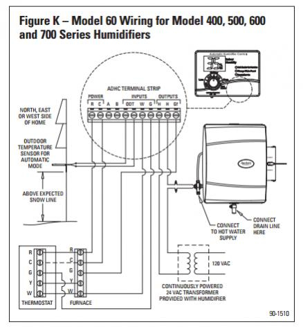 aprilaire 56 humidistat wiring diagram Download-Aprilaire 60 Humidistat Wiring Diagram Lovely Magnificent Aprilaire Manual Wiring Diagram Ideas Electrical 15-e