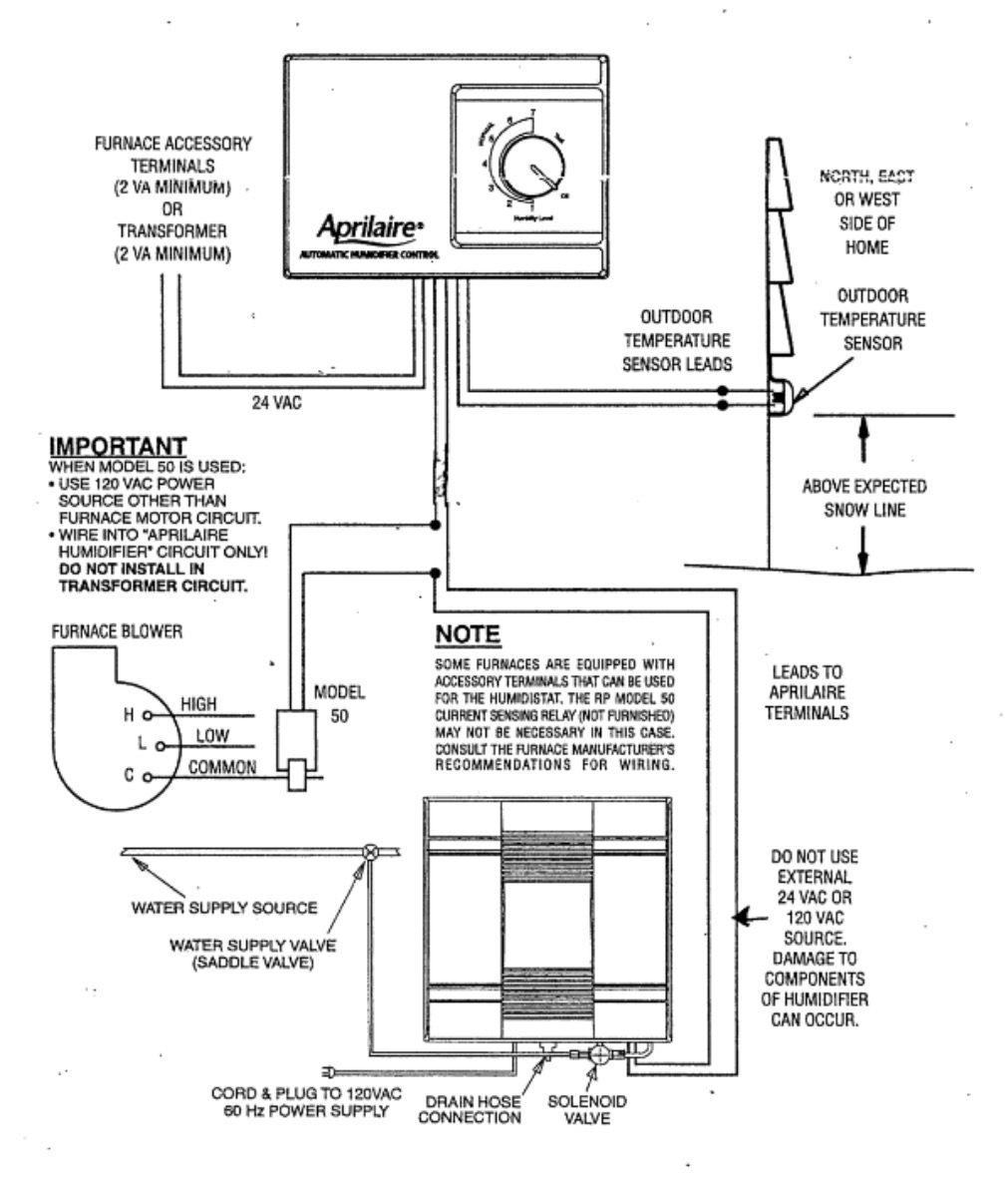 aprilaire 4655 wiring diagram wiring diagramaprilaire humidifier installation manual