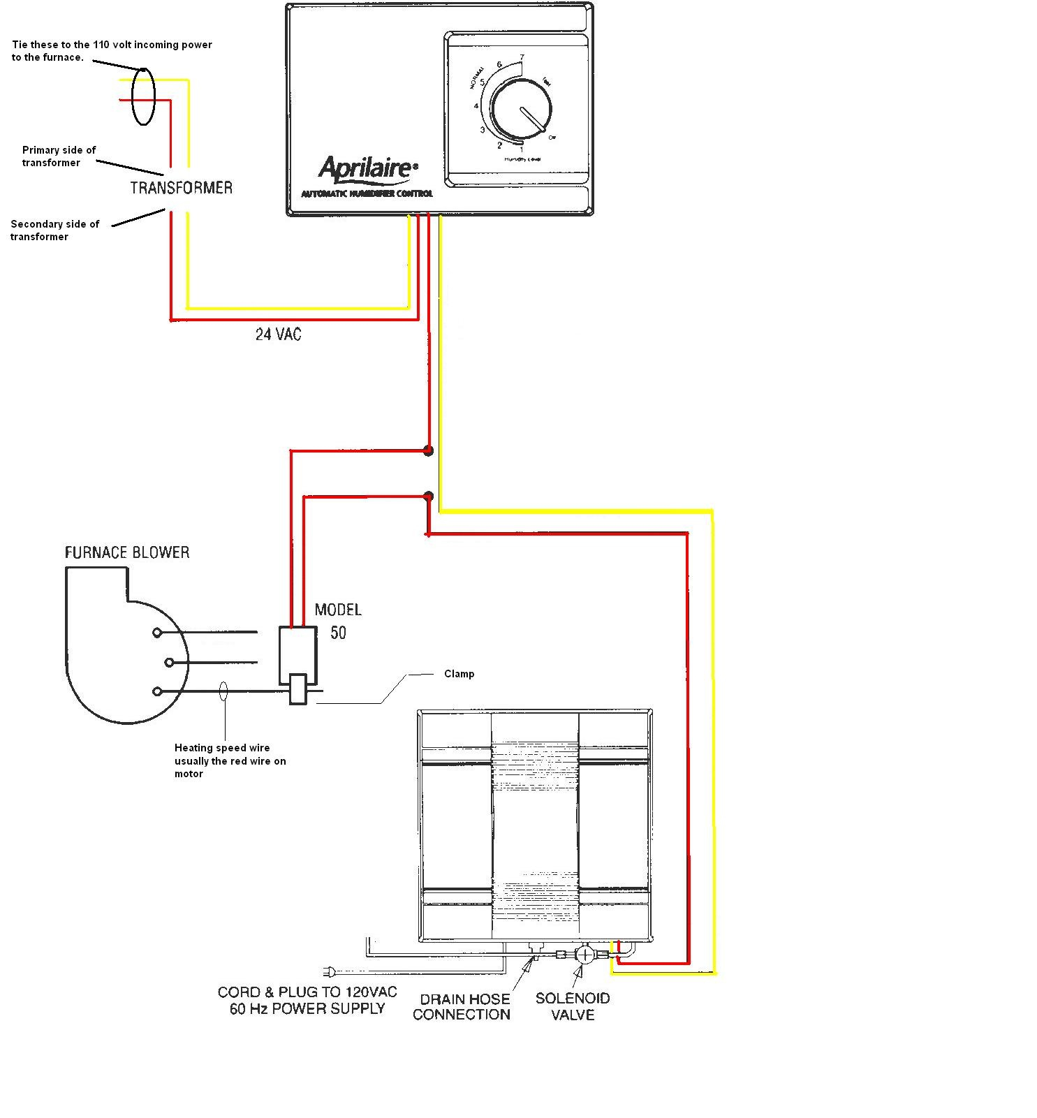 aprilaire 600 humidifier wiring diagram Download-Wiring Diagram Symbol  Solenoid Valid D Aprilaire 700 700a