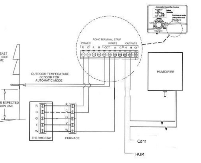 aprilaire 6202 wiring diagram Download-Aprilaire 500 Installation Manual Coverthemovie Rh Humidifier Wiring Diagram 110 Aprilaire Wiring Diagram At Nhrt 15-l