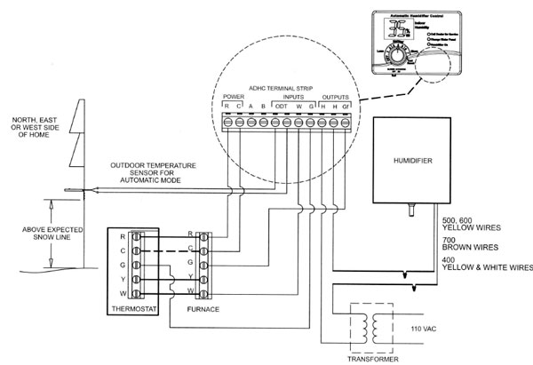 aprilaire humidifier wiring diagram Collection-Aprilaire 60 Humidistat Wiring Diagram Inspirational Magnificent Aprilaire Manual Wiring Diagram Ideas Electrical 20-c