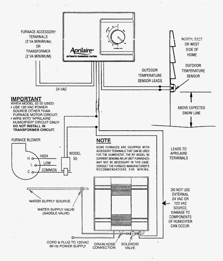 aprilaire wiring diagram Download-Heating Wiring Aprilaire 700 Humidifier To York Tg9 Furnace And In 12 Wiring Diagram 6-m