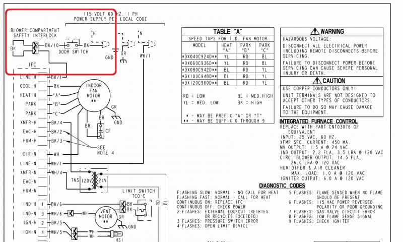 armstrong air handler wiring diagram collection wiring diagram  samplearmstrong air handler wiring diagram download armstrong furnace
