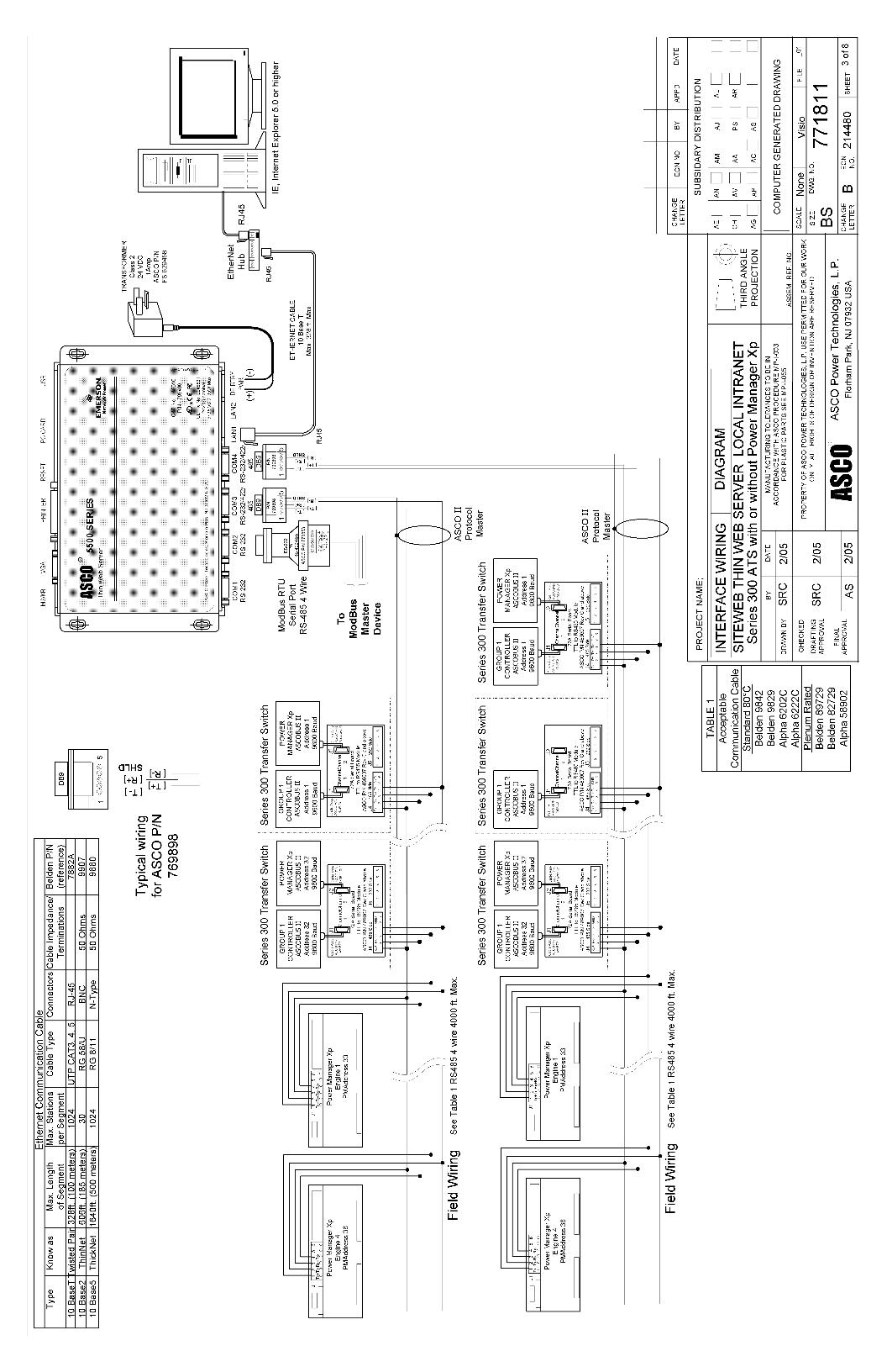 asco 7000 series ats wiring diagram Collection-Emerson 5500 SERIES User Manual Pdf Download Inside Asco Wiring 11 Asco Automatic Transfer Switch Series 300 Wiring Diagram 16-s