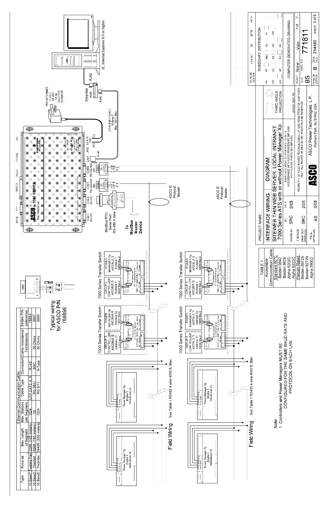 Asco Wiring Diagram - Schematics Wiring Diagrams •