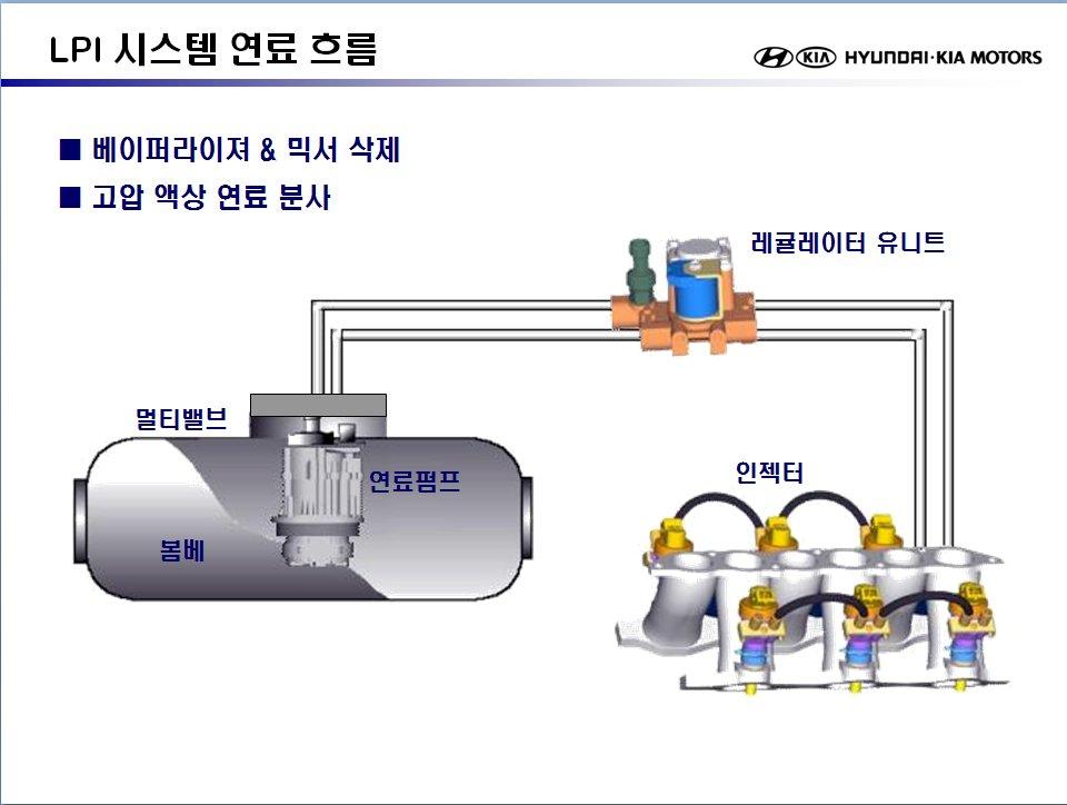 at&t u verse wiring diagram Download-엔진 연료장치 LPG 베이¼ë¼ì´ì€ 원리이•´ 1 2 4-k
