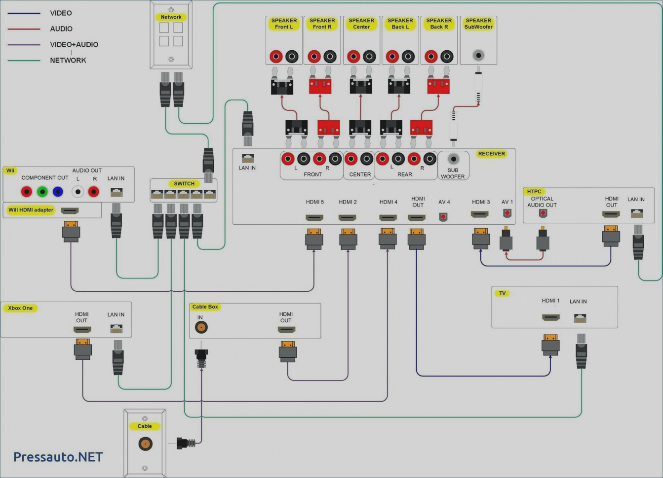 Att Uverse Cat5 Wiring Diagram Sample Download Collection Elegant Lovely 9