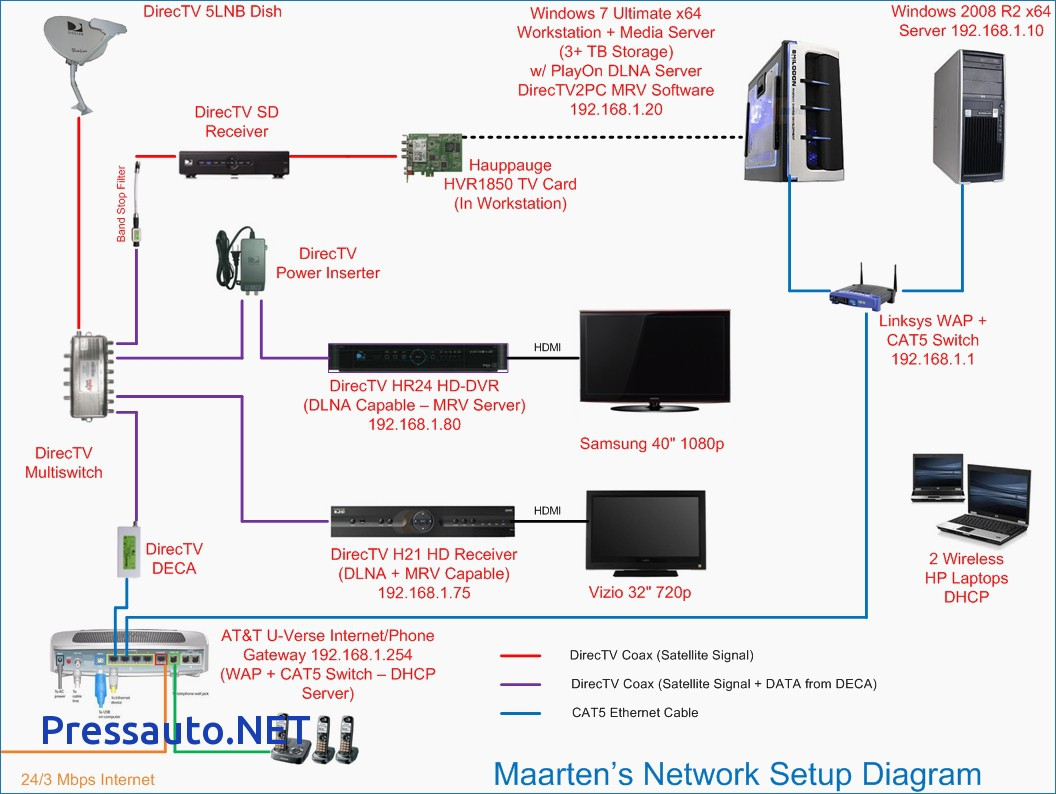Att Uverse Cat5 Wiring Diagram Sample Home Network Download Elegant Rh Awhitu Info