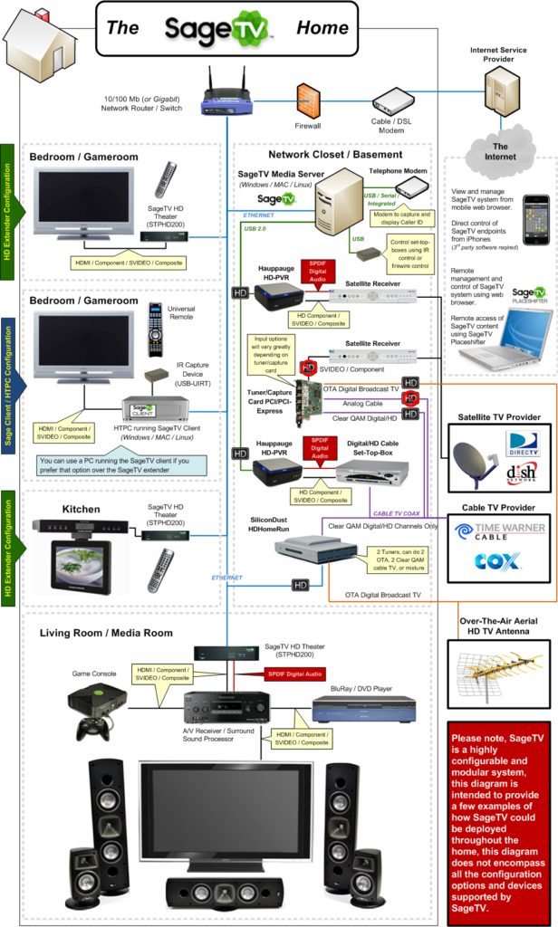 at t internet tv and wiring map trusted wiring diagram rh dafpods co at&t internet wiring diagram Lance Camper Wiring Diagram