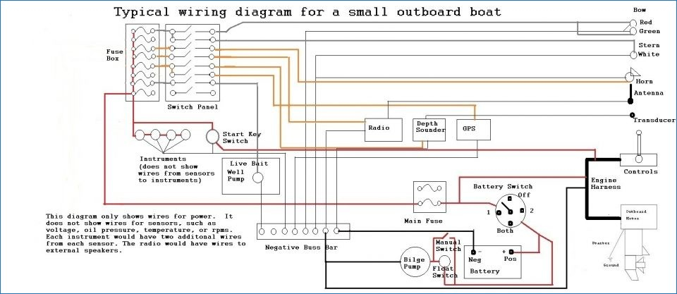 attwood guardian 500 bilge pump wiring diagram gallery wiringattwood guardian 500 bilge pump wiring diagram download colorful wiring diagram rule mate bilge pumps