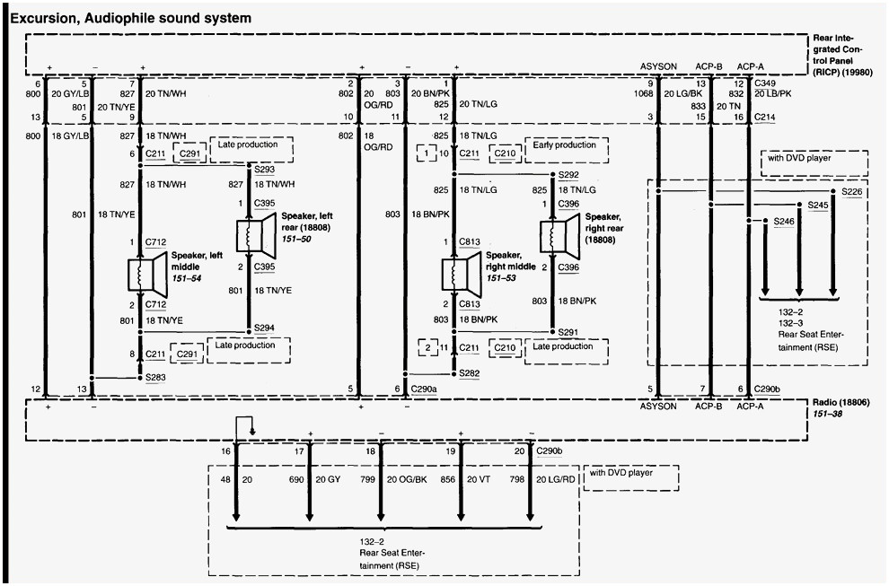 av wiring diagram software Download-Unique Wiring Diagram 2004 ford Freestar Radio ford Taurus Radio Wiring Diagram Od Rv Park 12-p