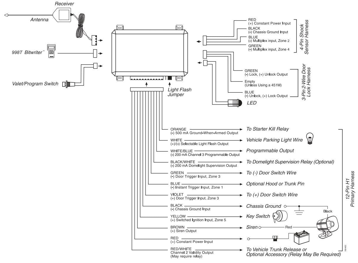 avital 4113 remote diagram wiring diagram Avital 4103 Wiring-Diagram