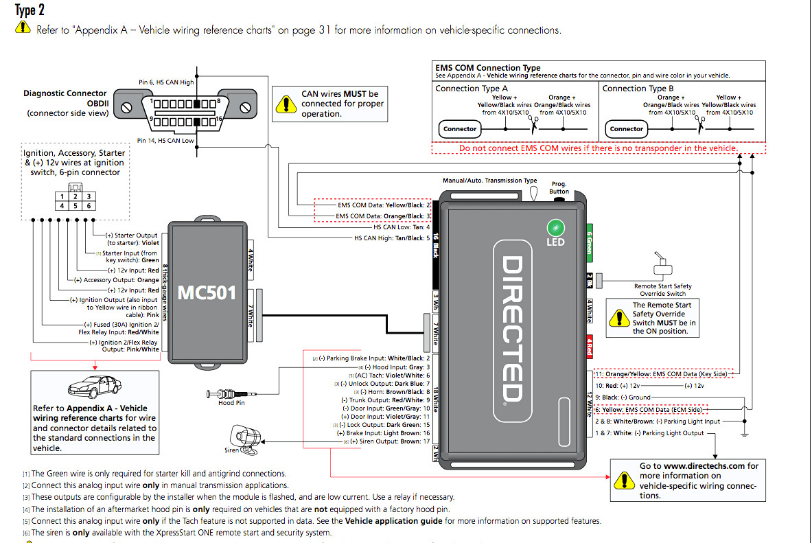 Avital 4x03 Remote Start Wiring Diagram Download Wiring