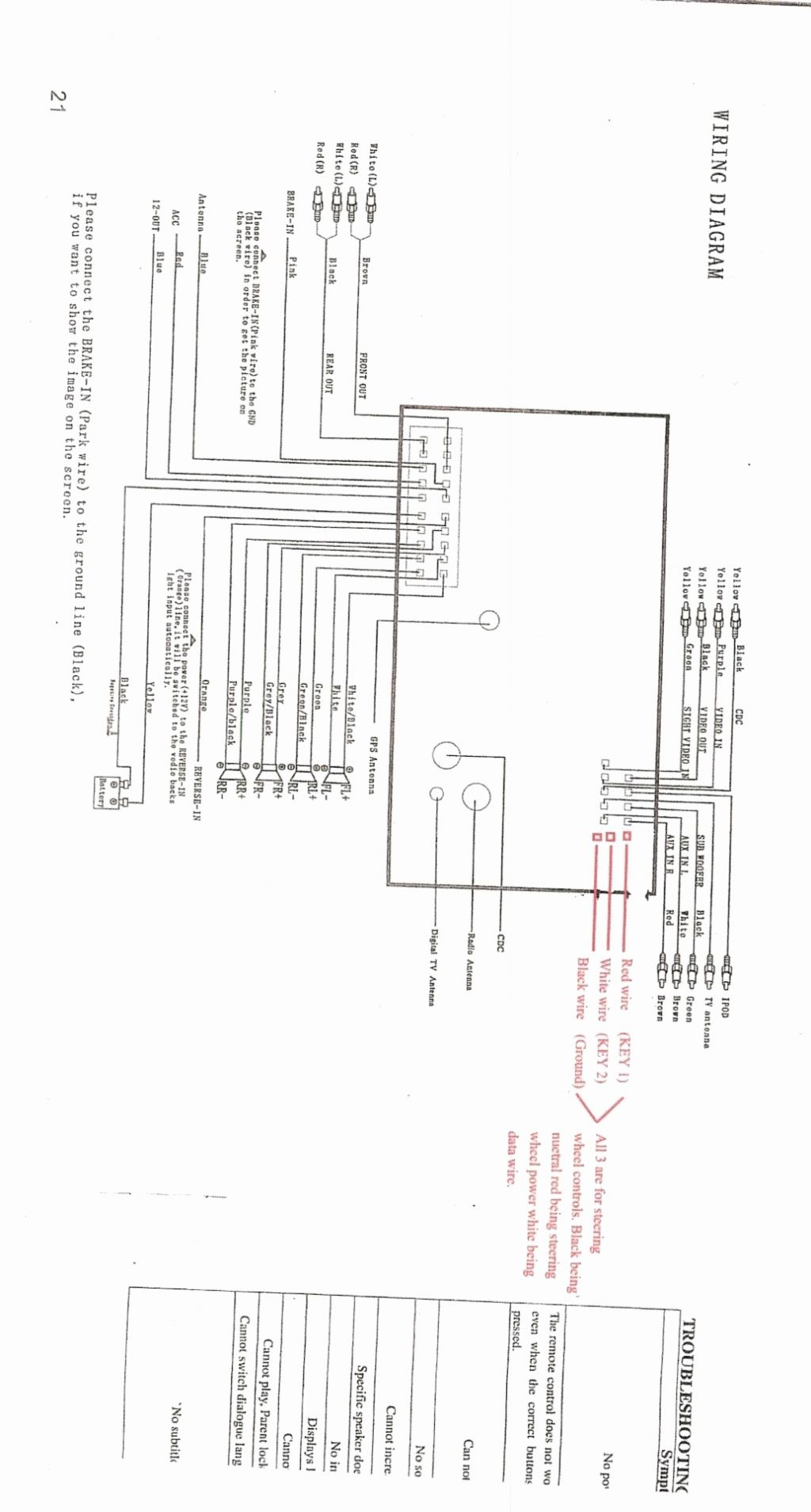 axxess gmos lan 02 wiring diagram Collection-Axxess Gmos 04 Wiring Diagram  Beautiful Awesome Gmos