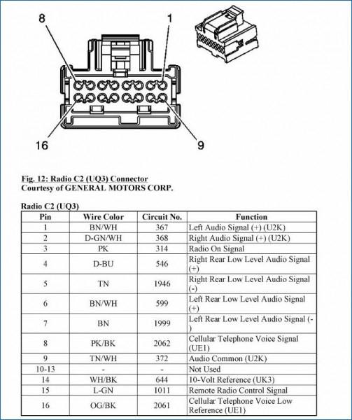 Axxess Gmos Lan 02 Wiring Diagram Download