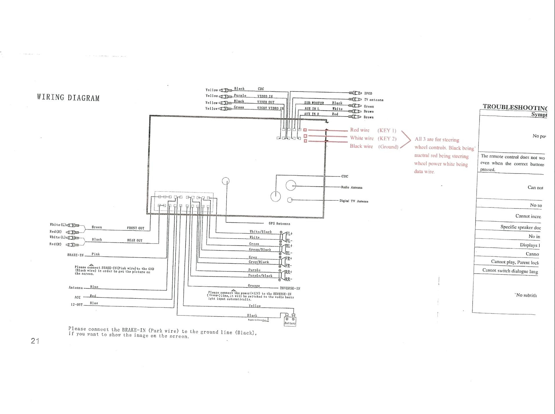 Axxess Tyto 01 Wiring Diagram Collection