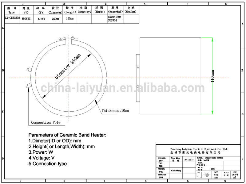 band heater wiring diagram Download-PVC extruder heating element Circle band heater 7-c