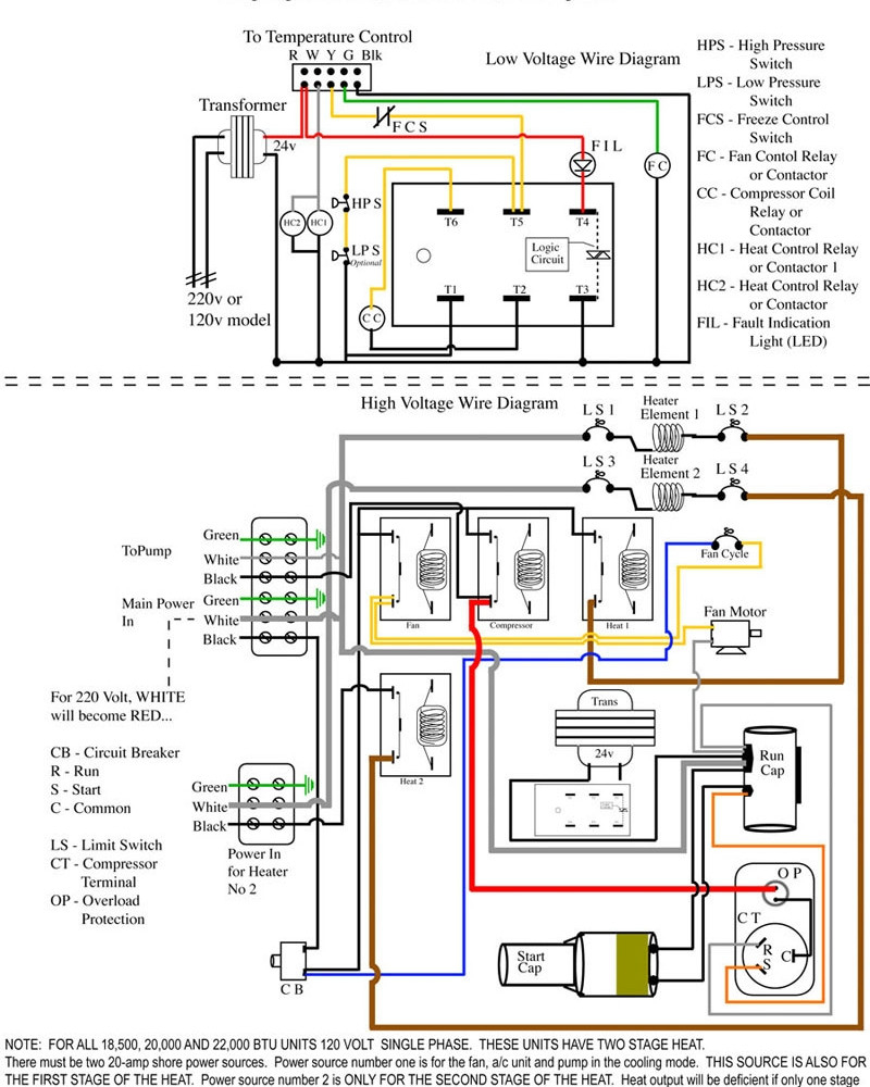 Wiring Diagram Furnace | Wiring Diagrams on
