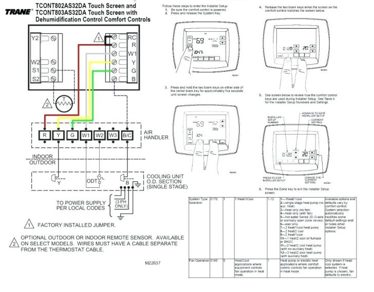 beko fridge freezer thermostat wiring diagram gallery wiring rh faceitsalon com Beko Fridge Freezers UK Beko Fridge Freezers U