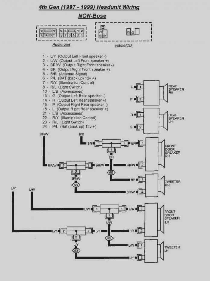 1997 blue bird wiring diagram trusted schematic diagrams u2022 rh sarome co 1997 Blue Bird Wiring-Diagram Electrical Wiring